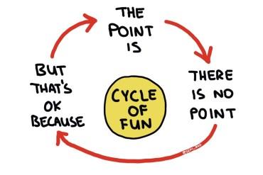 cycle of fun semi-rad