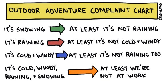 outdoor adventure complaint chart