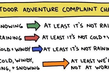 outdoor adventure complaint chart