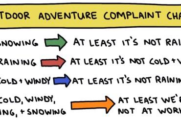 outdoor adventure complaint chart semi-rad
