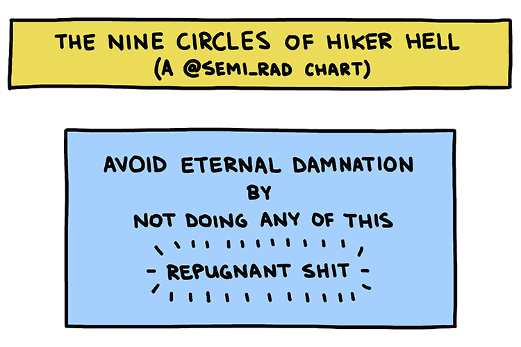 hand drawn boxes showing The Nine Circles Of Hiker Hell