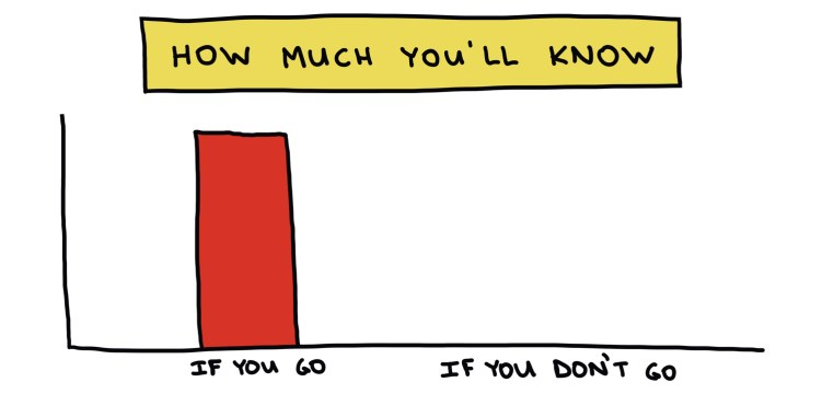 hand-drawn chart about how much you'll know if you don't go