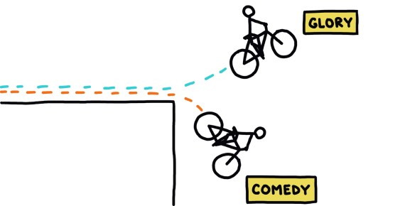 drawing of two possible results of a bicycle jump: glory, and comedy