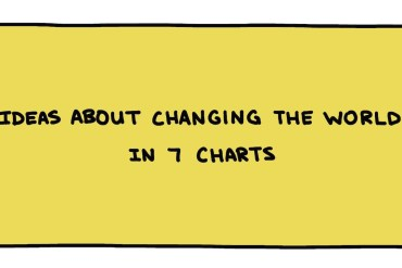 hand-drawn title: Ideas About Changing The World, In 7 Charts