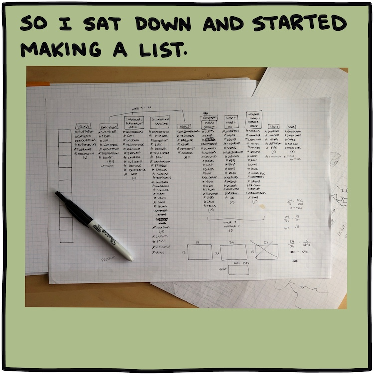 Handwritten text: So I sat down and and started making a list. [photo of hand-drawn list on graph paper]