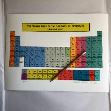 semi-rad periodic table of adventure elements 4