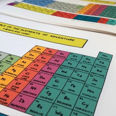 semi-rad periodic table of adventure elements 6