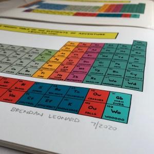 semi-rad periodic table of adventure elements 1