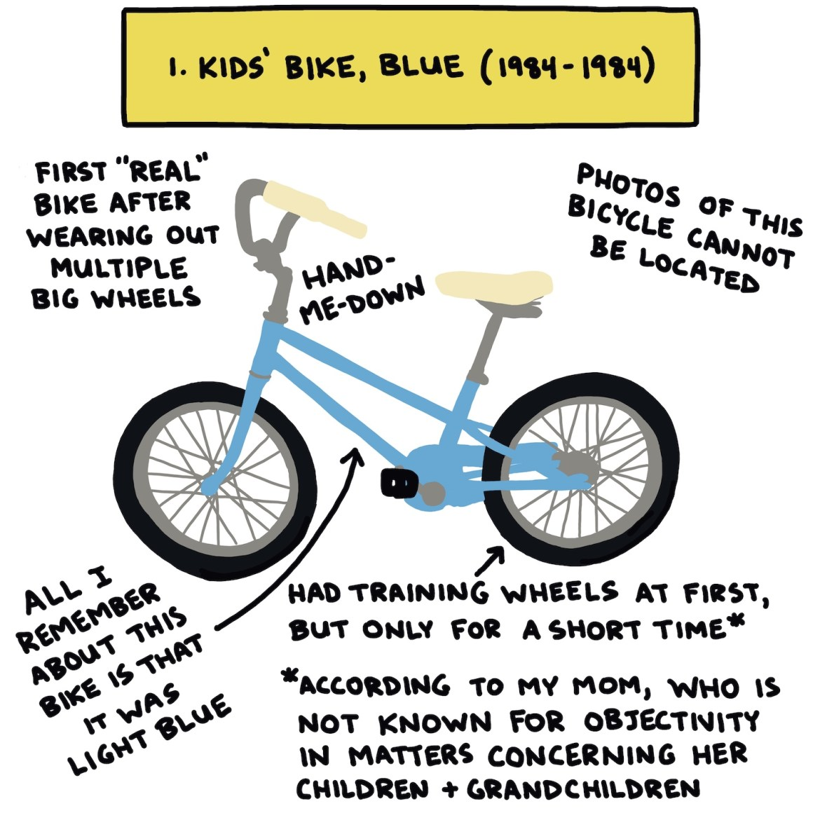"drawing and stories about ""Kids' Bike, Blue (1984-1984)"