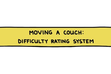 hand-drawn title box reading Moving a Couch: Difficulty Rating System