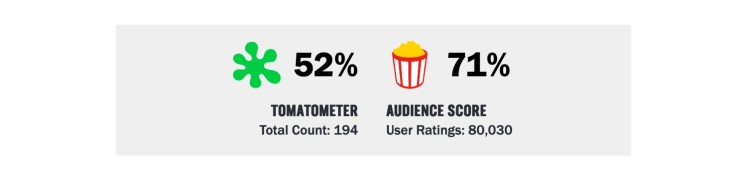screen capture of a rotten tomatoes rating of a movie