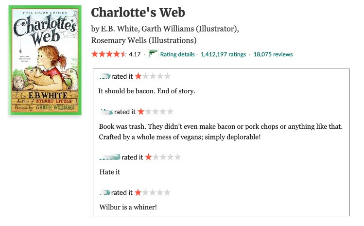 screen capture of one-star reviews of Charlotte's Web