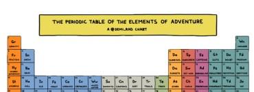 periodic table of adventure screenshot