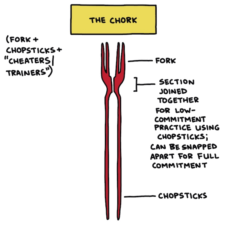 hand-drawn chork with parts labeled
