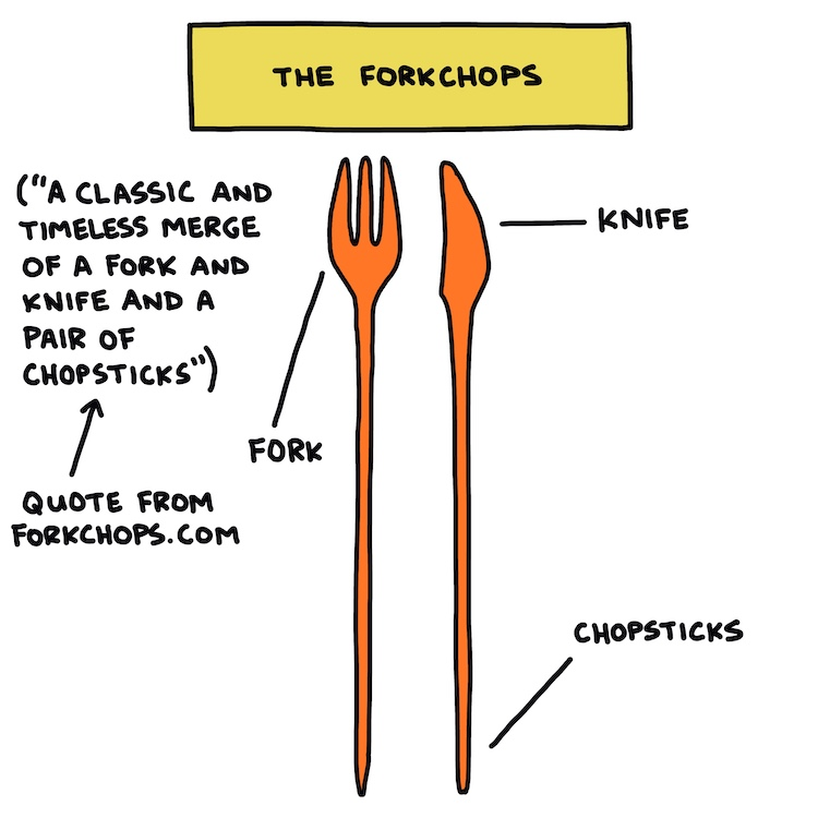 hand-drawn forkchops with parts labeled