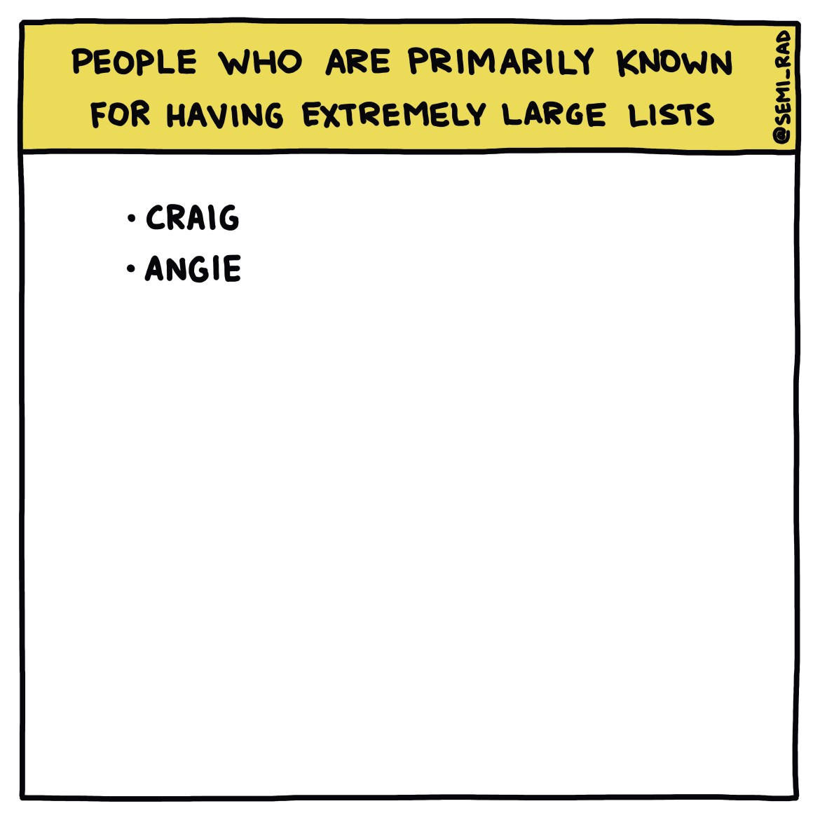 semi-rad chart: People Who Are Primarily Known For Having Extremely Large Lists