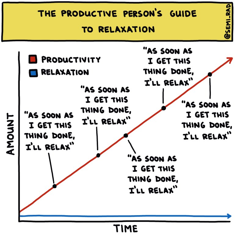 semi-rad chart: the productive person's guide to relaxation