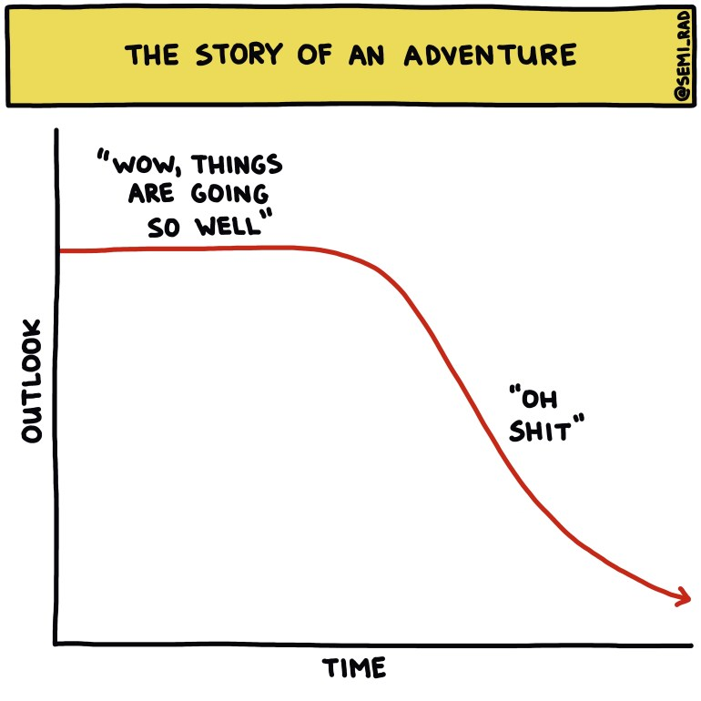 semi-rad chart: the story of an adventure