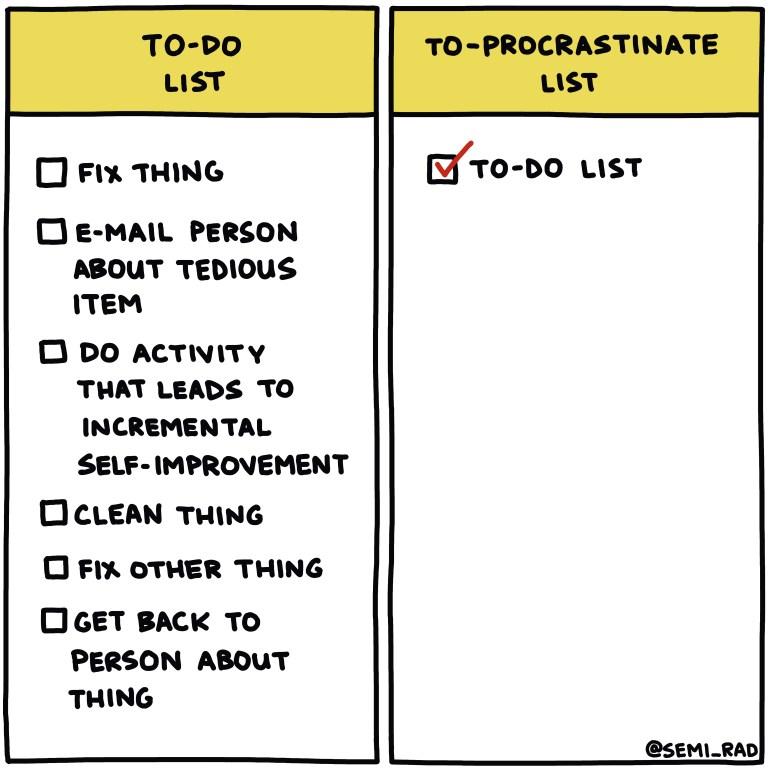 Semi-Rad chart To-Do List Vs. To-Procrastinate List