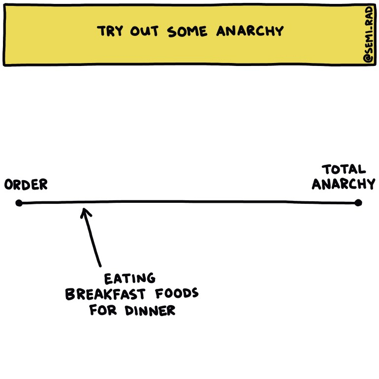 semi-rad chart try out some anarchy