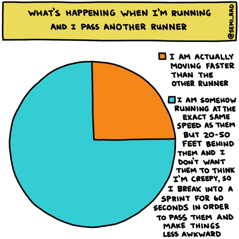 semi-rad chart: what's happening when I'm running and I pass another runner