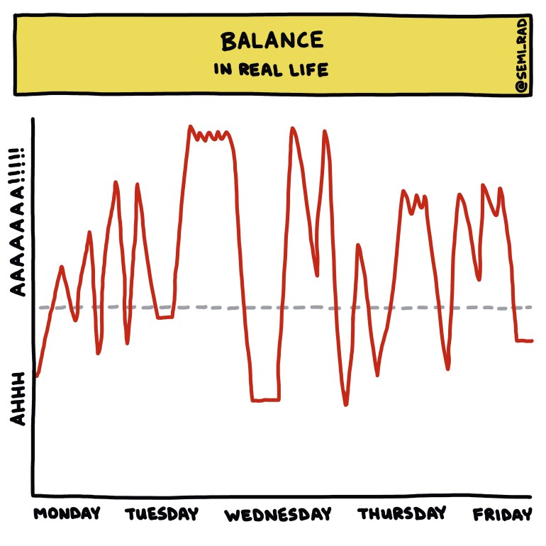 semi-rad chart: balance in real life