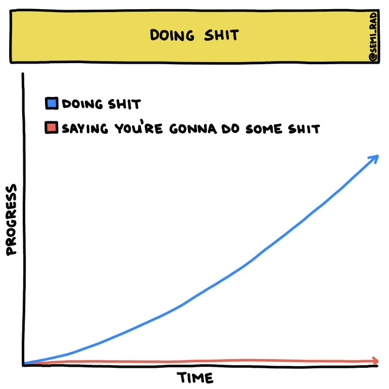 semi-rad chart doing shit vs saying you're gonna do some shit 2