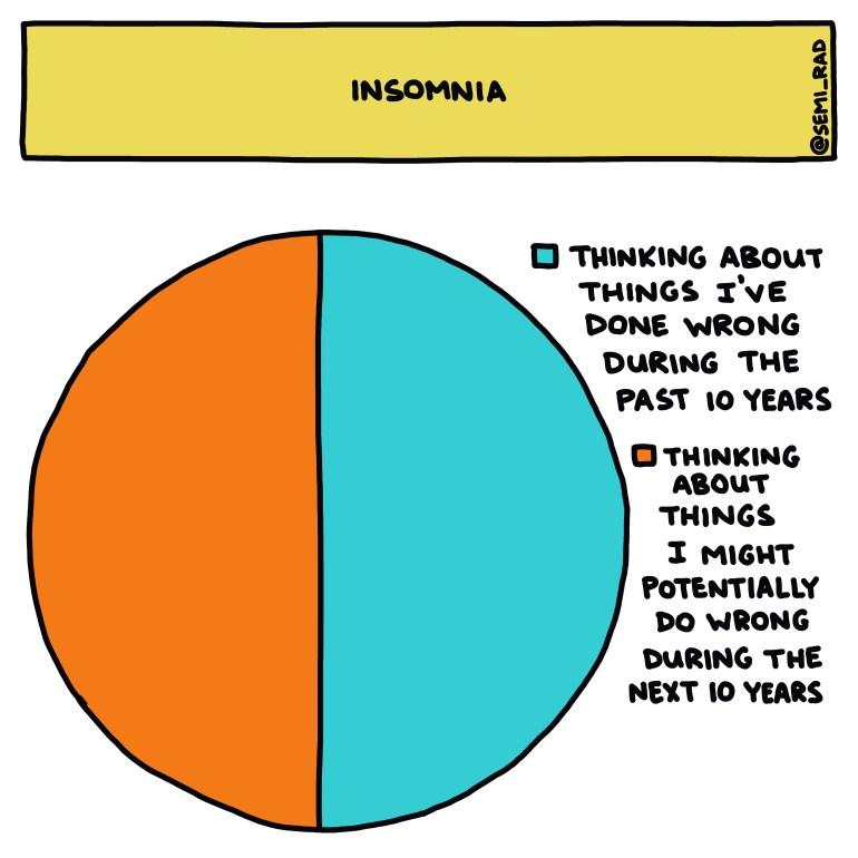 semi-rad chart: insomniac thinking