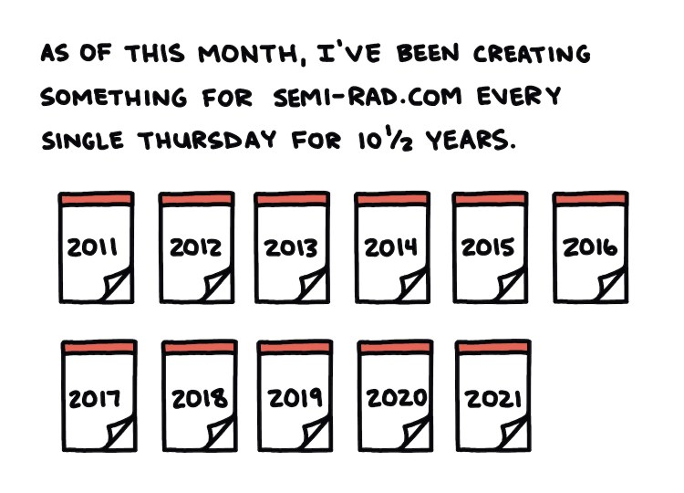 drawing of calendars and text: as of this month, I've been creating something for semi-rad.com every single thursday for 10 1/2 years