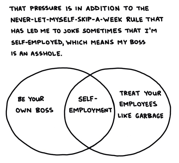 venn diagram and handwritten text: that pressure is in addition to the never-let-myself-skip-a-week rule that has led me to joke sometimes that I'm self-employed, which means my boss is an asshole