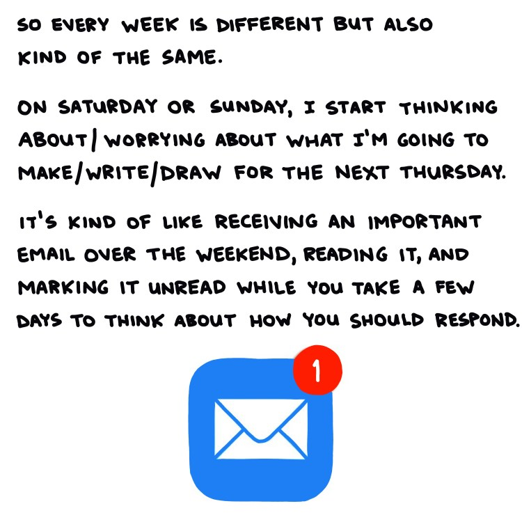 email inbox icon and handwritten text: so every week is different but also kind of the same. on saturday or sunday, I start thinking about/worrying about what I'm going to make/write/draw for the next Thursday. It's kind of like receiving an important email over the weekend, reading it, and marking it unread while you take a few days to think about how you should respond.