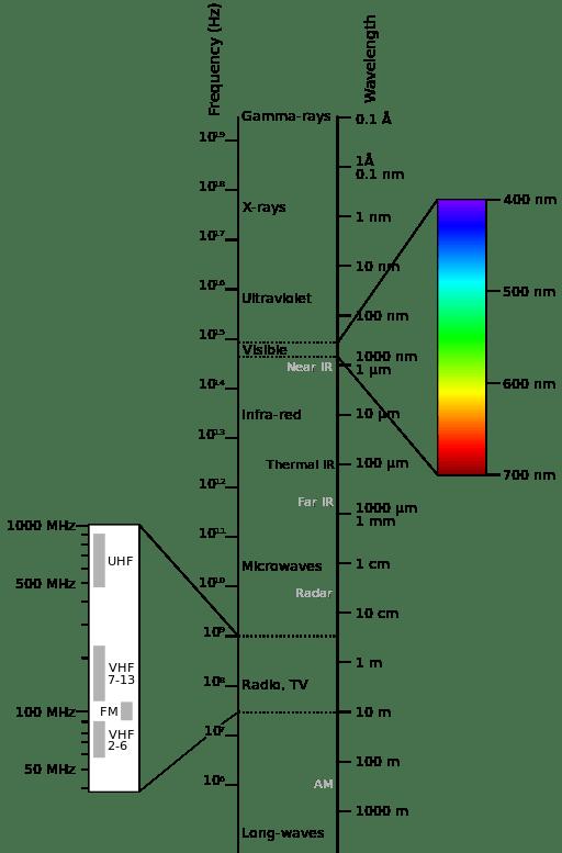 3. Breve Introdução ao Sensoriamento Remoto — documentação