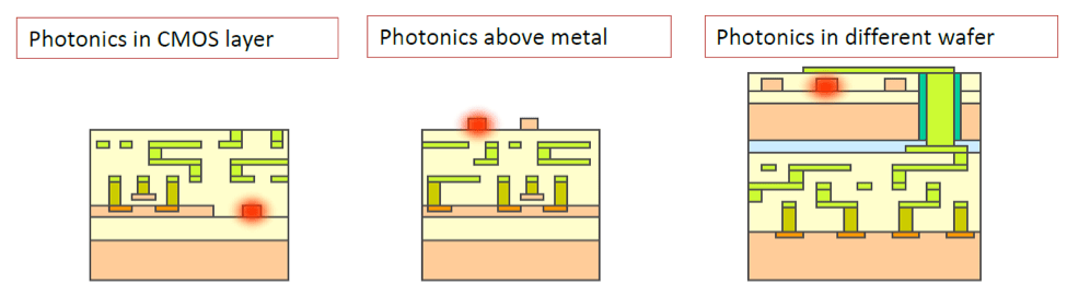 photonics2