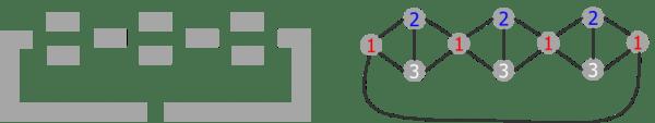 Fig11_Extended_Diamond_Loop