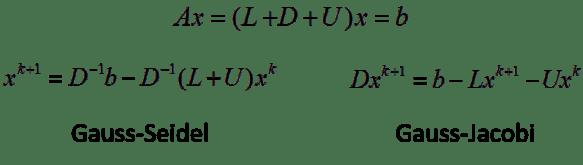 Fig18_Iterative_Solver_Formulas