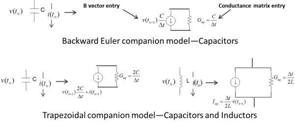 Fig8_B-Euler_and_Trapezoidal