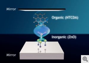 In an optical cavity -- a filament lined with mirrors -- researchers have used light to bind together quantum mechanical states of two disparate materials. The result could one day enable more robust, efficient solar cells and lighting solutions. (Image credit: Tal Galfsky, CUNY)