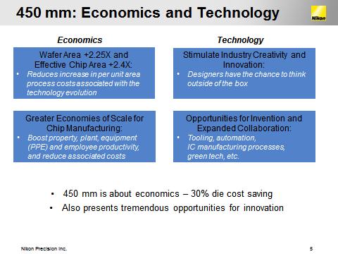 Zarringhalam--NikonPrecision--450mmEconomics&Tech
