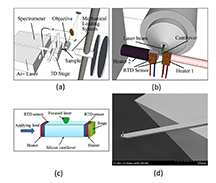 """A new research platform uses a laser to measure the """"nanomechanical"""" properties of tiny structures undergoing stress and heating, an approach likely to yield insights to improve designs for microelectronics and batteries. Clockwise from upper left, graphics of the instrument setup, and at bottom right a scanning electron microscope image of the tiny silicon cantilever used in the research. (Source: Purdue University)"""