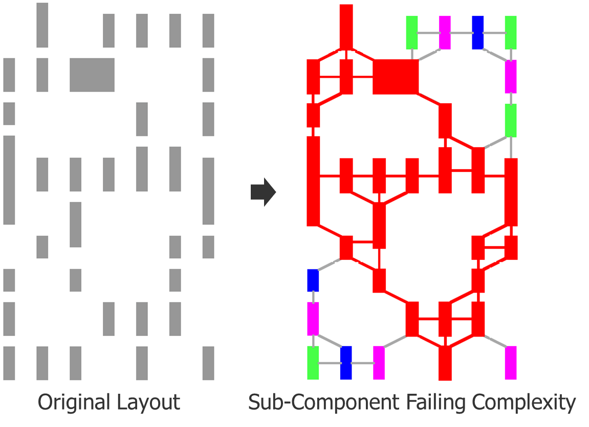 Fig6_Complexity-checks