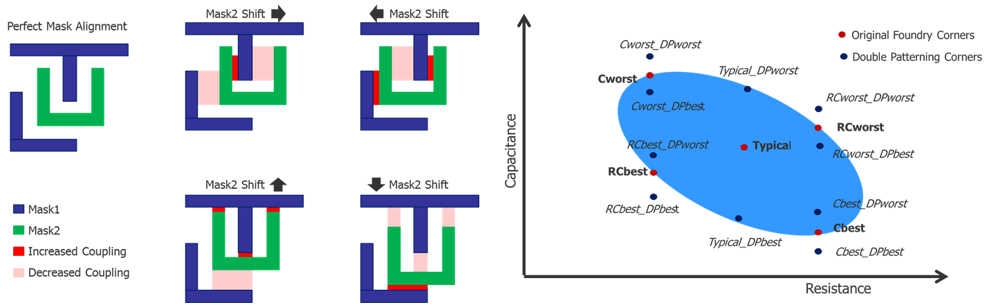 Fig7_DP-and-PEX