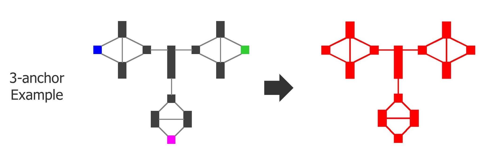 Mentor blog Figure 9