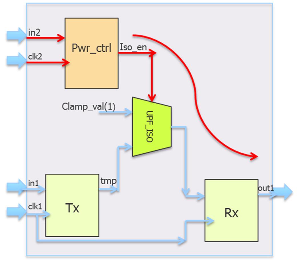 CDC Sys Des fig 1