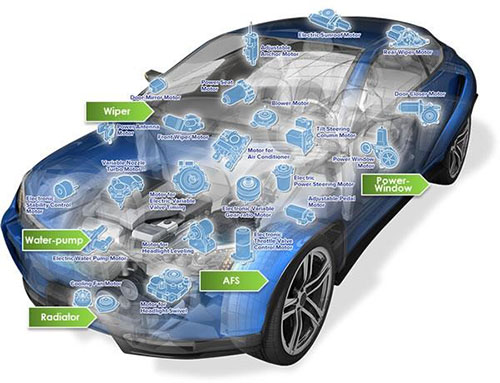 Renesas_motors_Car_500px