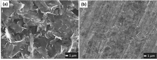 Scanning electron microscope images show the graphene ink after it was deposited and dried (a) and after it was compressed (b). Compression makes the graphene nanoflakes more dense, which improves the electrical conductivity of the laminate. (Source: Xianjun Huang, et al./ University of Manchester)