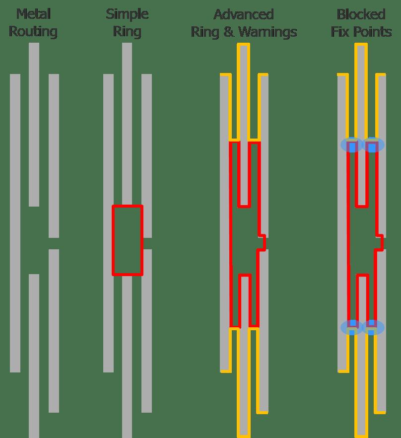Fig2_Advanced-Display