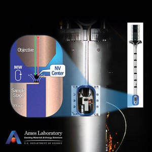 N-V center optical magnetoscope