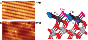 AFM (a) and STM (b) images of the surface of anatase titanium dioxide. The model of anatase (c). (Source: NIMS)