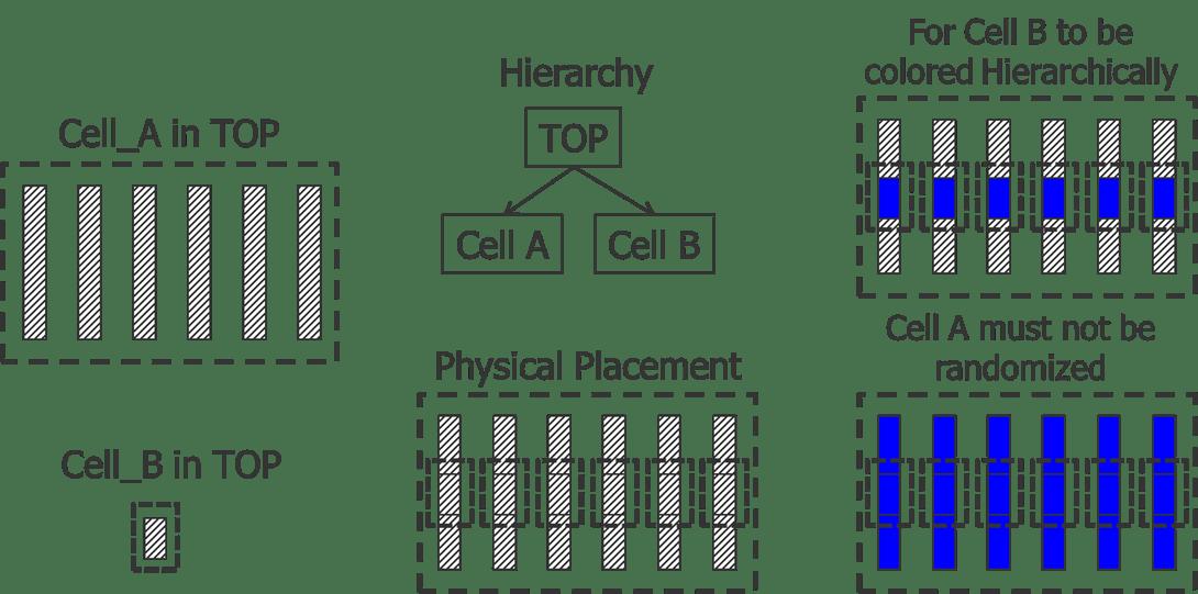 Fig4_Hierarchy-vs-Density