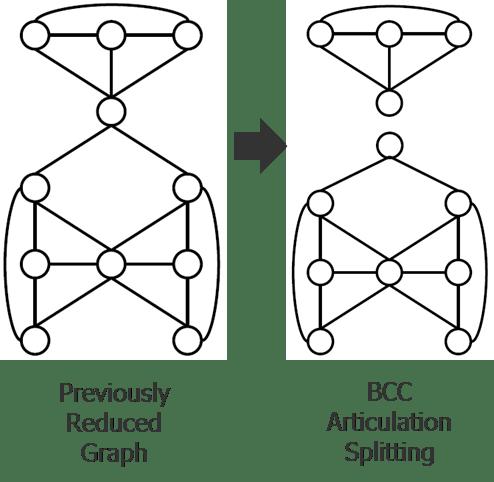Fig6_BCC_split